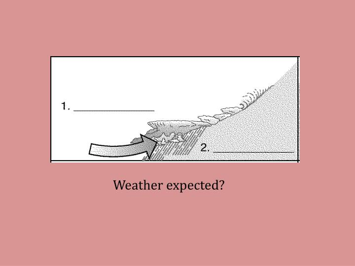 Weather expected?