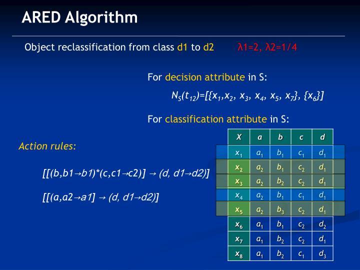ARED Algorithm