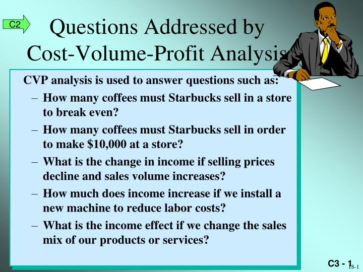 questions addressed by cost volume profit analysis n.