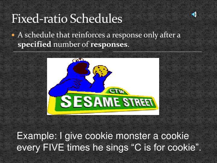 Fixed-ratio Schedules