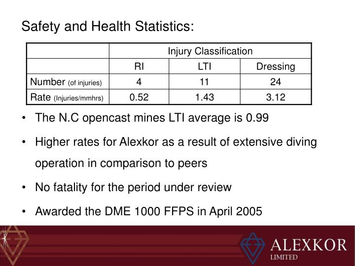 Safety and Health Statistics: