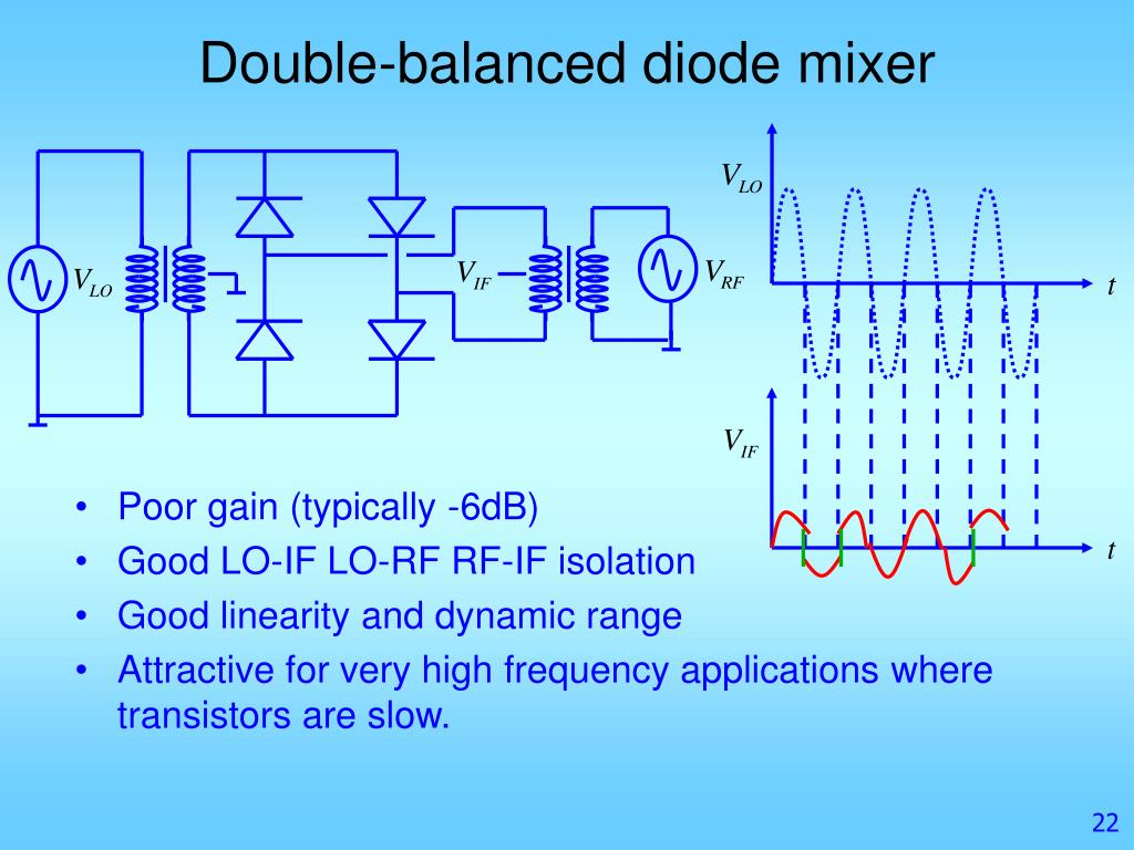 PPT - Mixer Design PowerPoint Presentation - ID:6779350