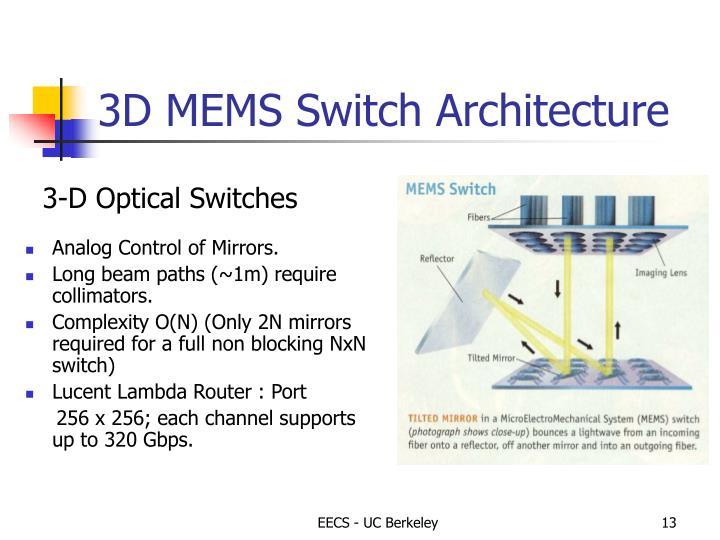 3D MEMS Switch Architecture