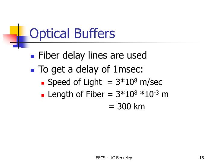 Optical Buffers