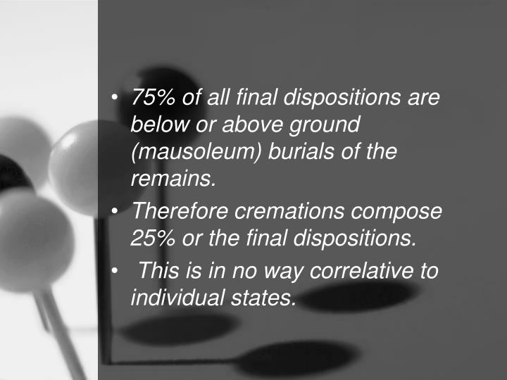 75% of all final dispositions are below or above ground (mausoleum) burials of the remains.