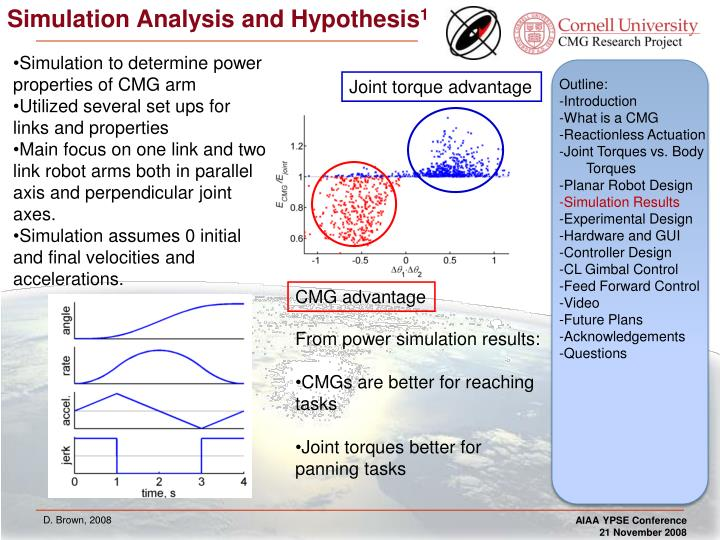 Simulation Analysis and Hypothesis