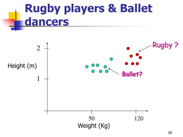 Rugby players & Ballet dancers