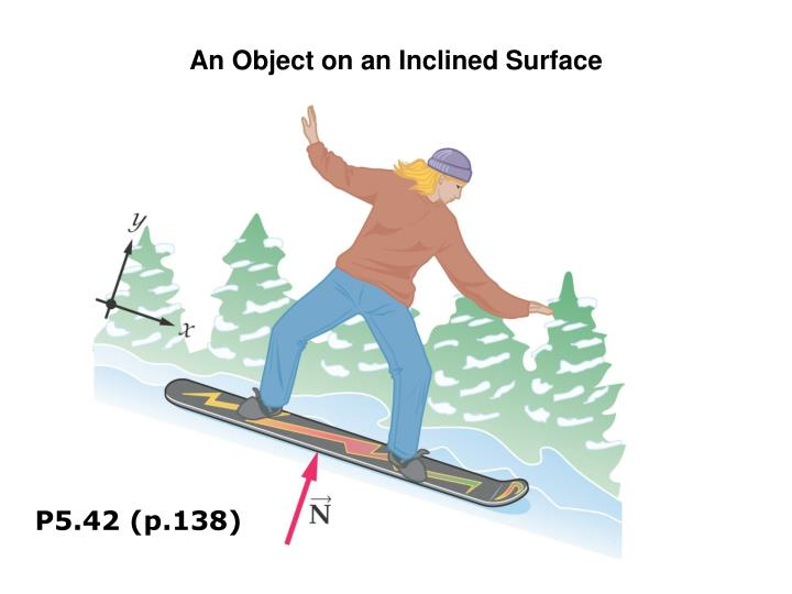 An Object on an Inclined Surface