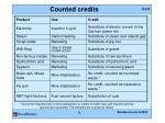 counted credits