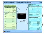 most important inputs outputs landfill