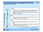 the garbage shows the biggest effect in the evaluation of all emissions