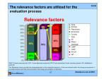 the relevance factors are utilized for the evaluation process