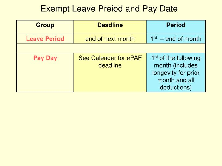 Exempt leave preiod and pay date