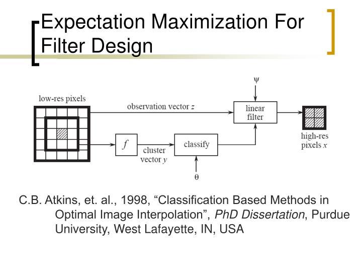 Expectation Maximization For Filter Design