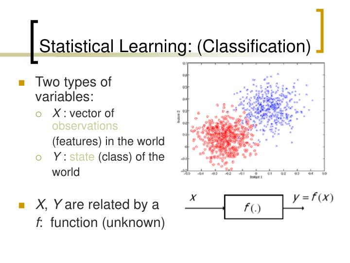 Statistical Learning: (Classification)