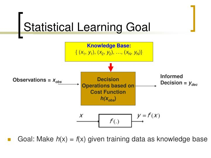 Knowledge Base: