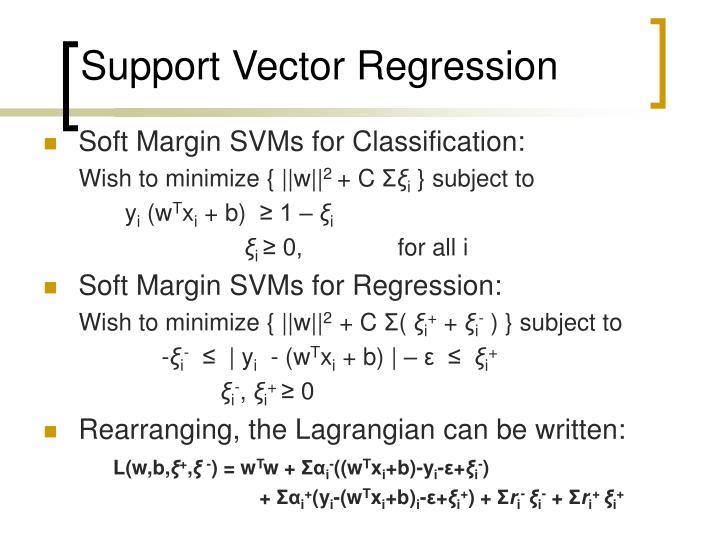 Support Vector Regression