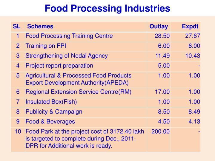 Food Processing Industries