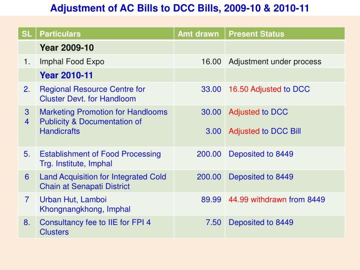 Adjustment of AC Bills to DCC Bills, 2009-10 & 2010-11