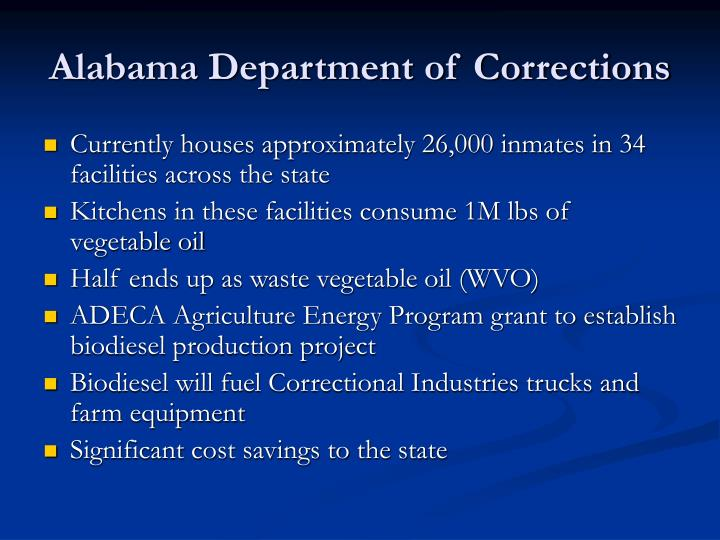 Alabama Department of Corrections