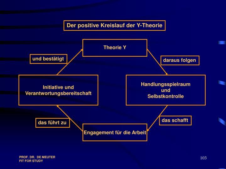 Der positive Kreislauf der Y-Theorie