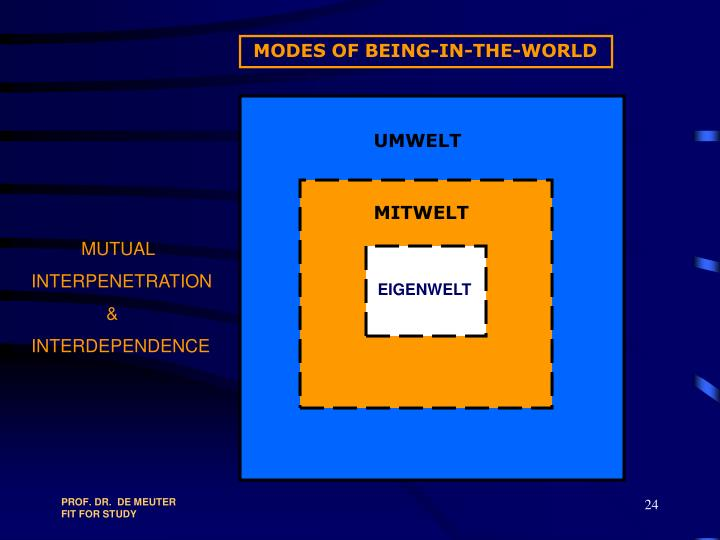MODES OF BEING-IN-THE-WORLD