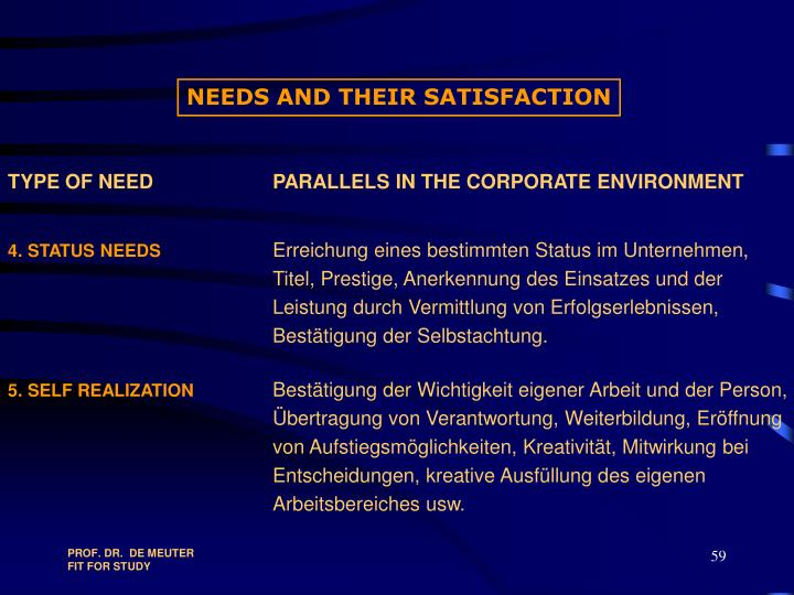 NEEDS AND THEIR SATISFACTION