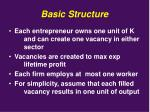basic structure1