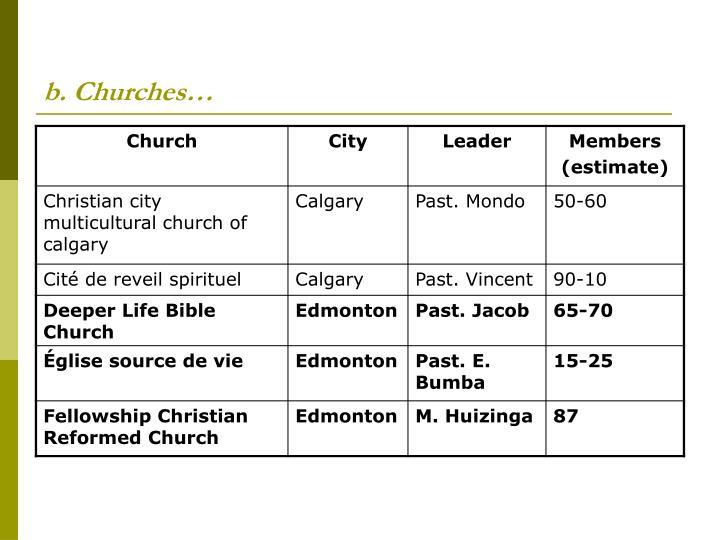 b. Churches…