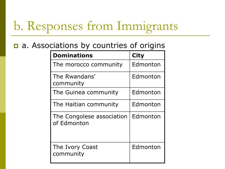 b. Responses from Immigrants