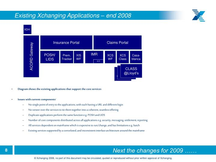 Existing Xchanging Applications – end 2008