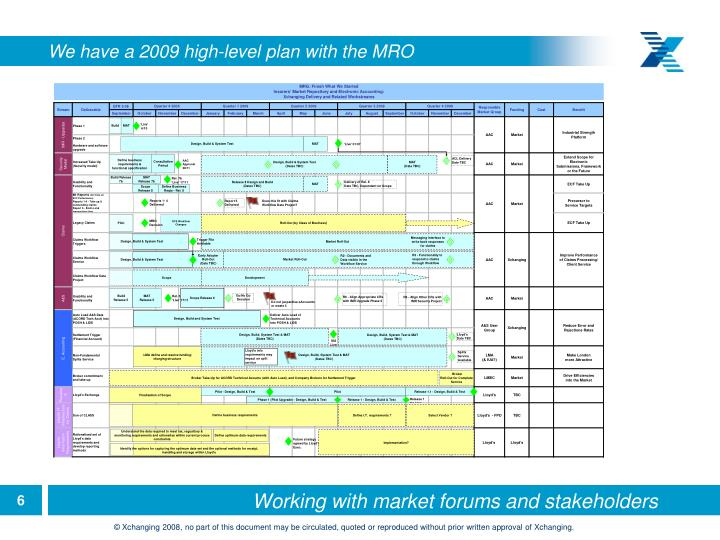 We have a 2009 high-level plan with the MRO