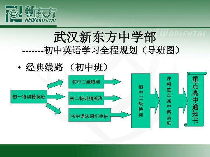 武汉新东方中学部