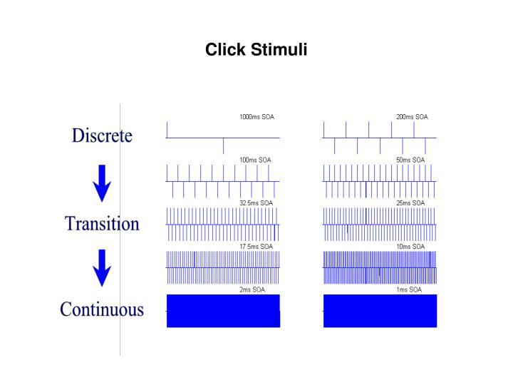 Click Stimuli