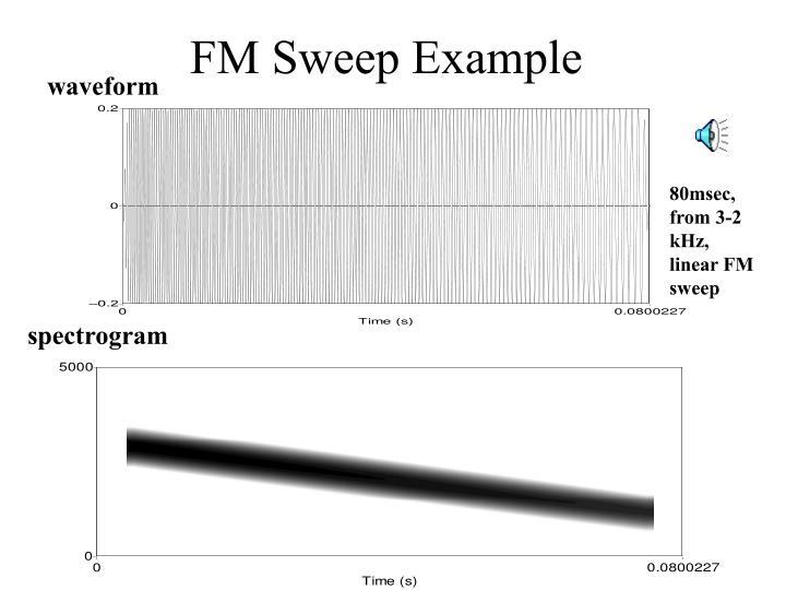 FM Sweep Example