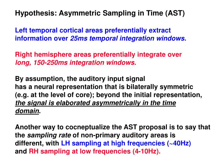Hypothesis: Asymmetric Sampling in Time (AST)