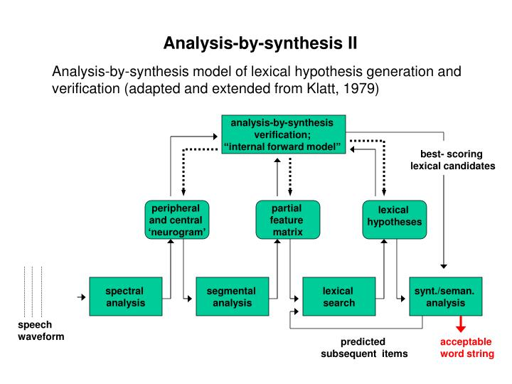Analysis-by-synthesis II