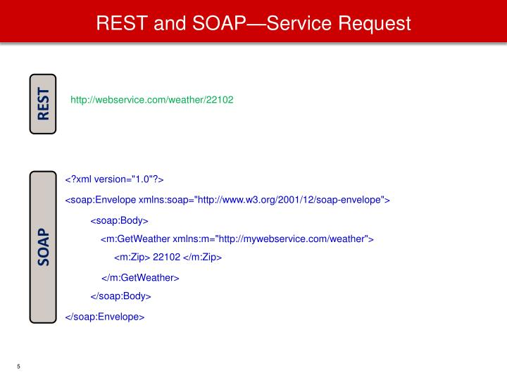 REST and SOAP—Service Request
