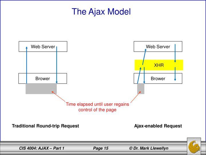 The Ajax Model