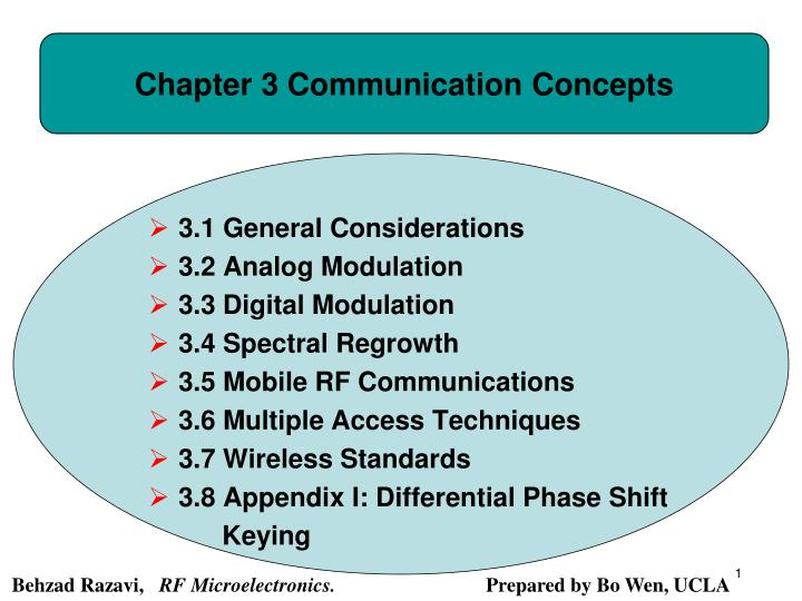 chapter 3 communication concepts n.