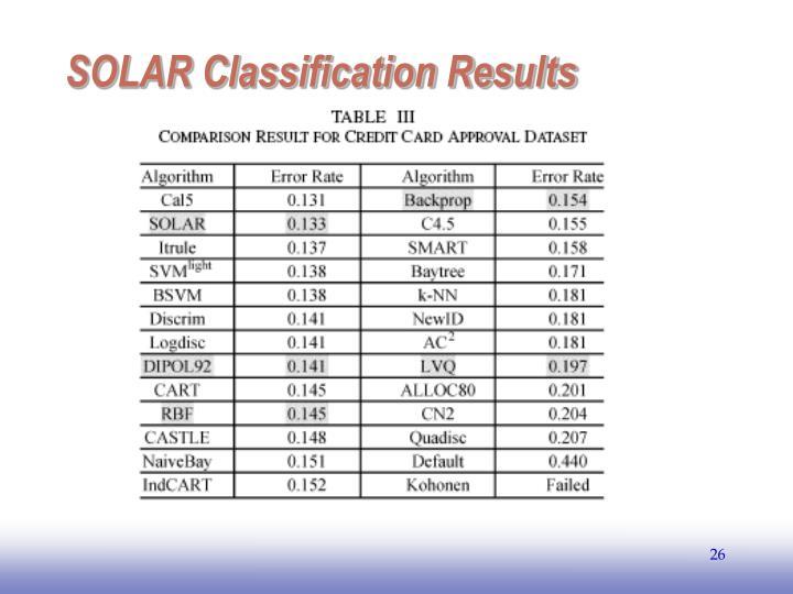 SOLAR Classification Results