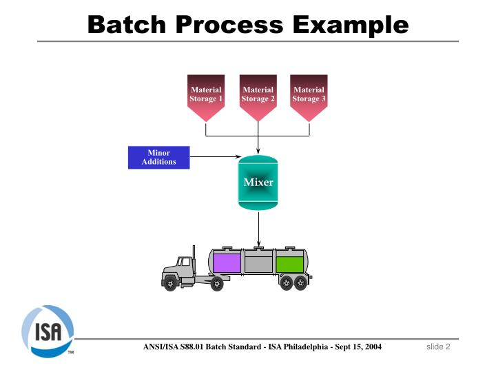 Batch process example