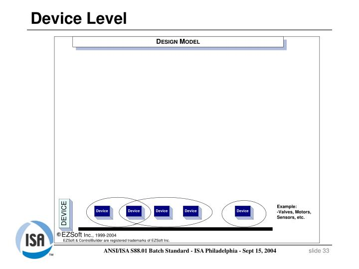 Device Level