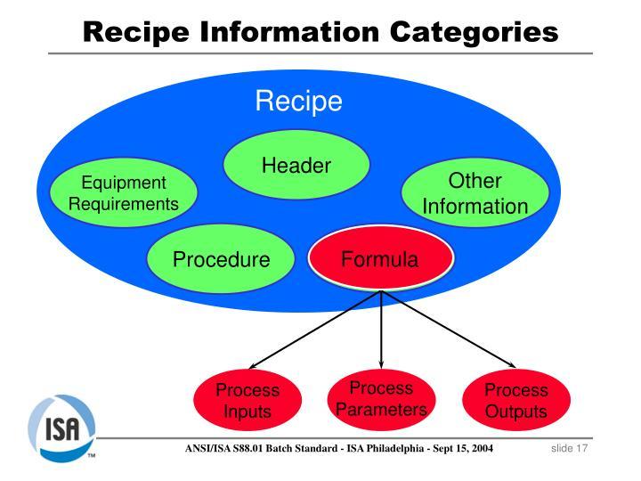 Recipe Information Categories