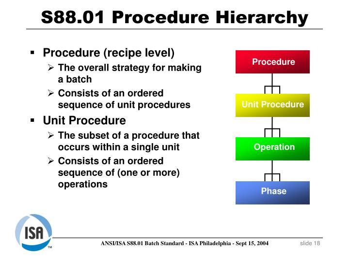 Procedure (recipe level)