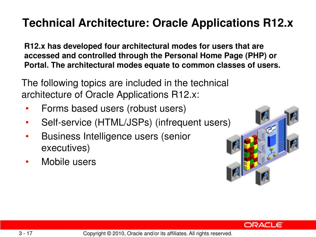 PPT - Introduction to Oracle Applications R12 x PowerPoint