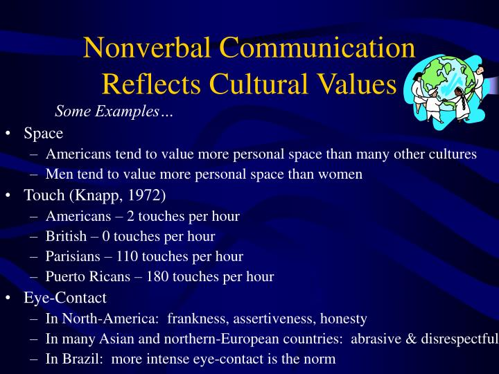 Nonverbal Communication Reflects Cultural Values