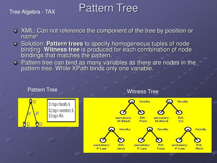 Pattern Tree