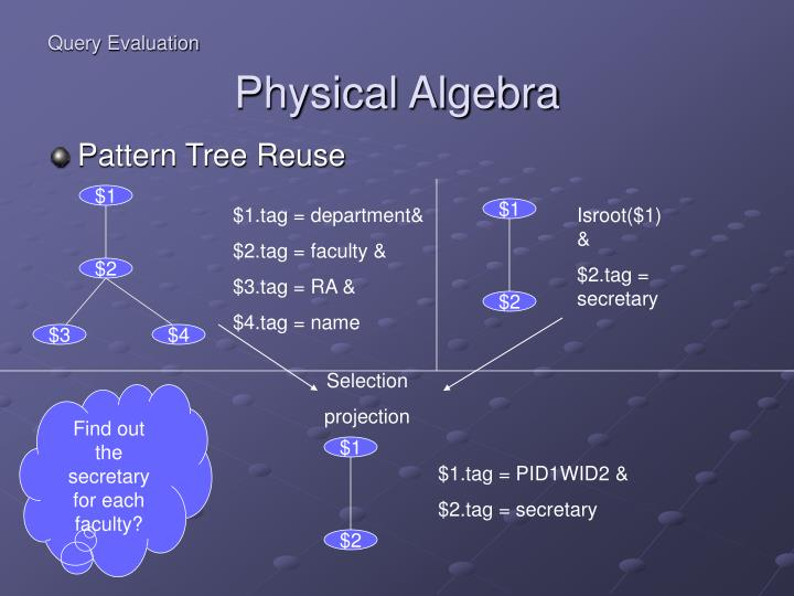 Physical Algebra
