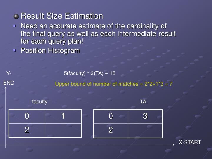 Result Size Estimation